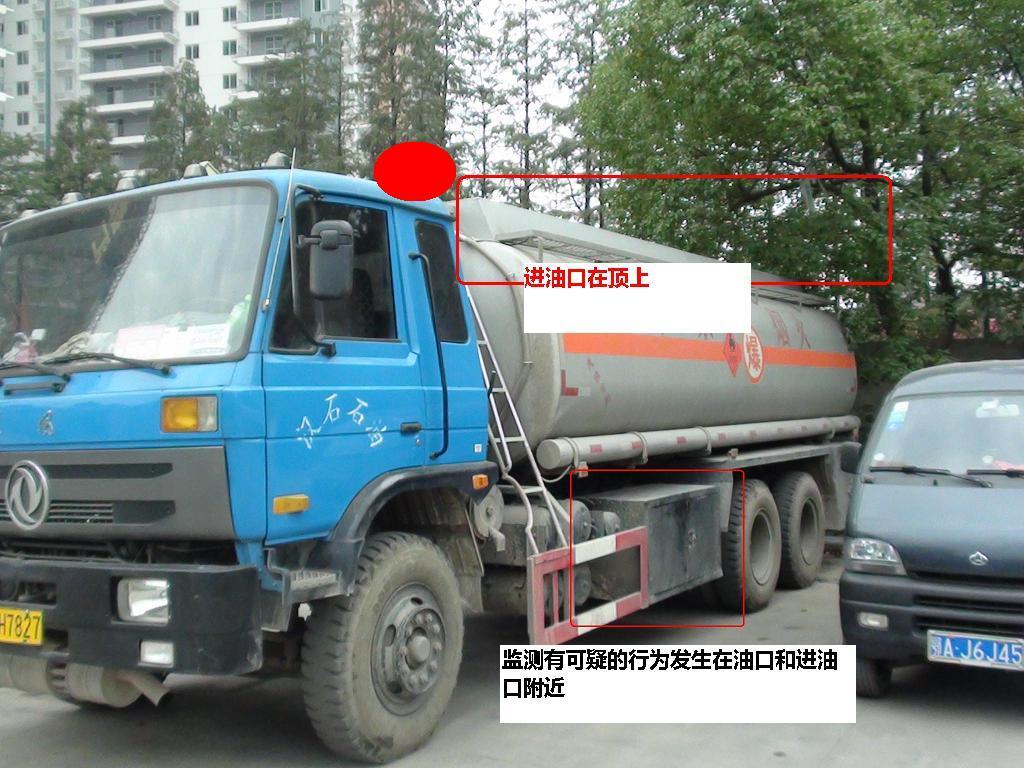 车辆防盗油视频检测仪